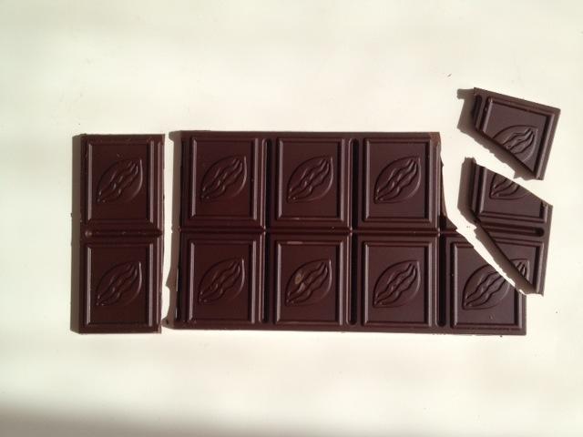 Dark Chocolate Skin Benefits